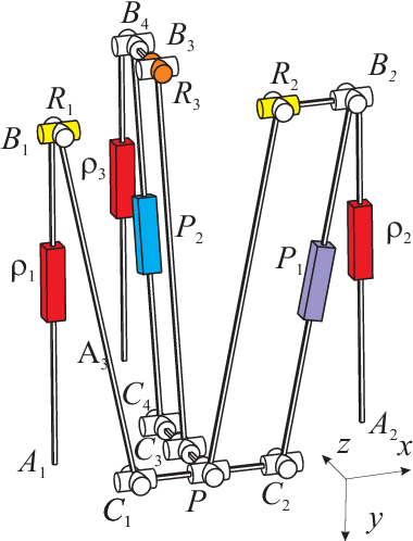 Figure 2 for Kinematics, workspace and singularity analysis of a multi-mode parallel robot