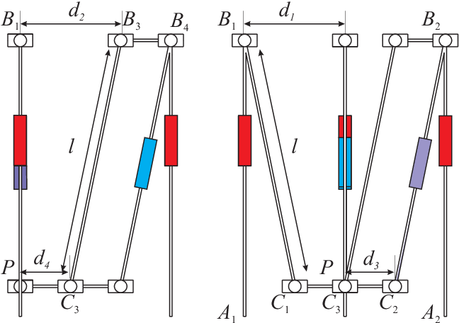 Figure 3 for Kinematics, workspace and singularity analysis of a multi-mode parallel robot