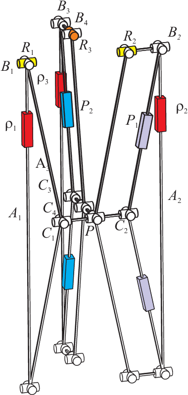 Figure 4 for Kinematics, workspace and singularity analysis of a multi-mode parallel robot