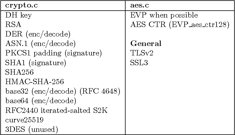 PDF] Tor vs the NSA - Semantic Scholar