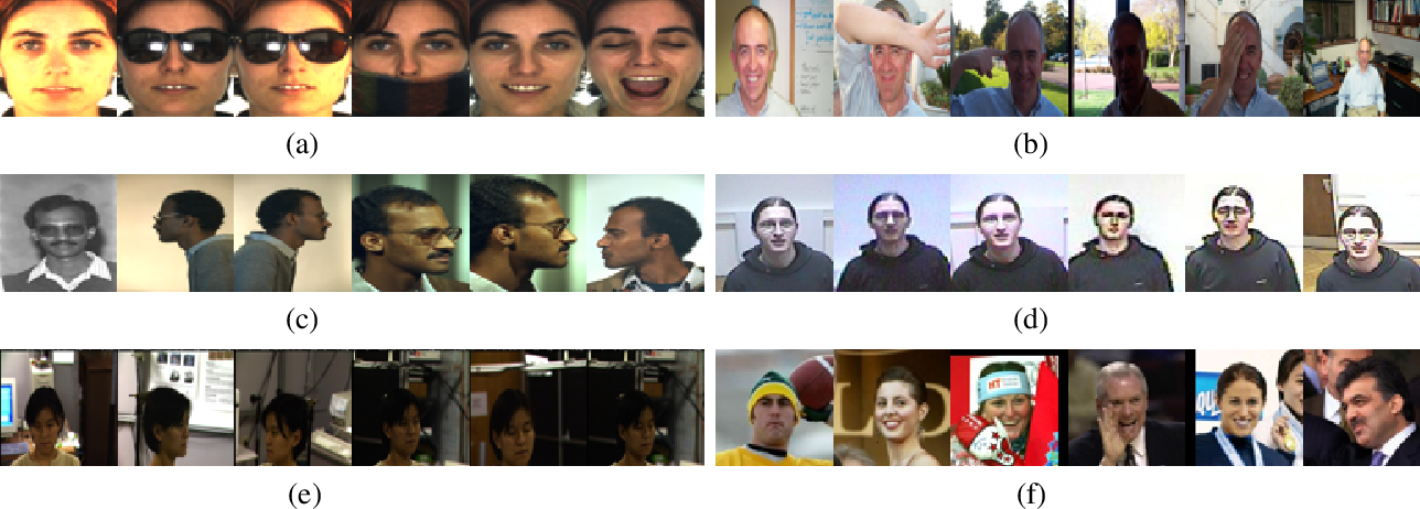 Figure 3 for Color Face Recognition using High-Dimension Quaternion-based Adaptive Representation