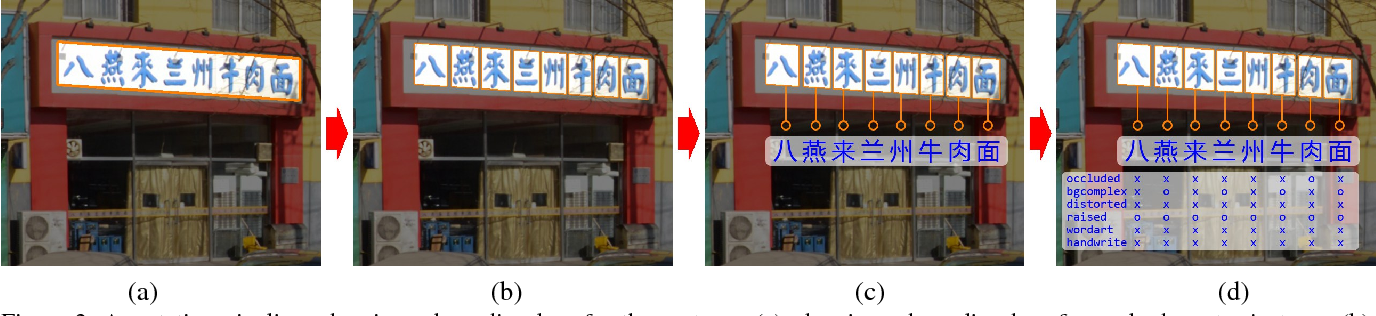 Figure 3 for Chinese Text in the Wild