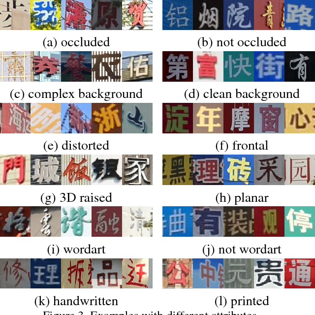 Figure 4 for Chinese Text in the Wild