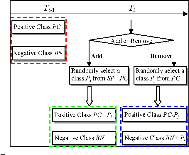 Stream Diagram Unlabeled Diy Enthusiasts Wiring Diagrams