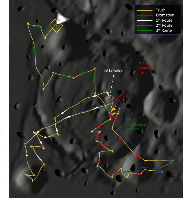 Figure 2 for NASA Space Robotics Challenge 2 Qualification Round: An Approach to Autonomous Lunar Rover Operations