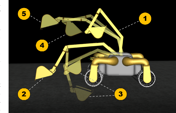 Figure 4 for NASA Space Robotics Challenge 2 Qualification Round: An Approach to Autonomous Lunar Rover Operations