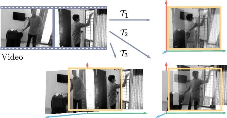Figure 3 for Beyond the Camera: Neural Networks in World Coordinates