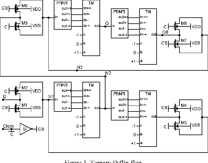 Figure 1 from Delta-Sigma ADC for Ternary Code System (Part II