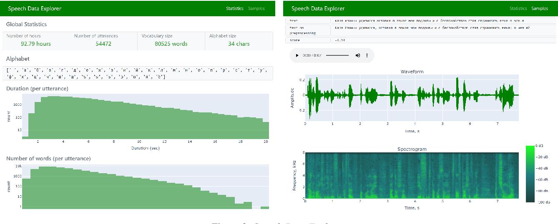 Figure 3 for NeMo Toolbox for Speech Dataset Construction