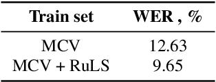 Figure 4 for NeMo Toolbox for Speech Dataset Construction