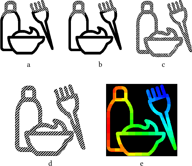 Figure 4 for SketchPatch: Sketch Stylization via Seamless Patch-level Synthesis