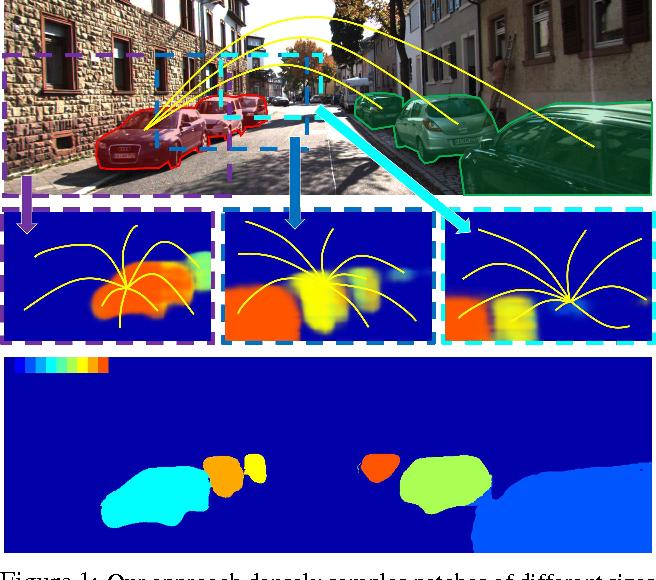 Figure 1 for Instance-Level Segmentation for Autonomous Driving with Deep Densely Connected MRFs