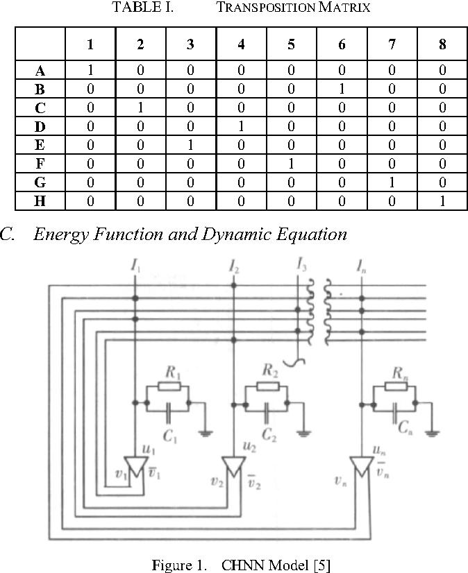 Figure 1. CHNN Model [5]