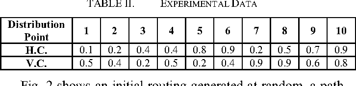 TABLE II. EXPERIMENTAL DATA