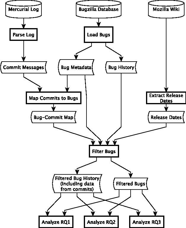 Diagram Part Bug