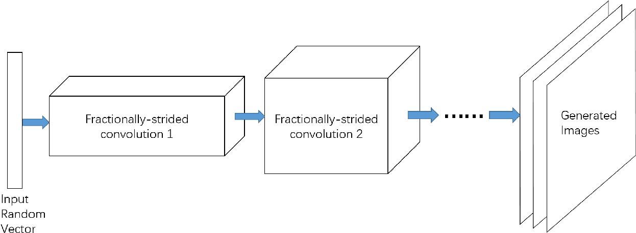 Figure 1 for Supervised Adversarial Networks for Image Saliency Detection