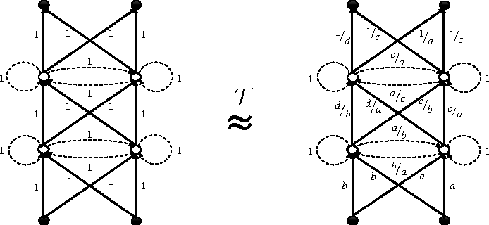 Figure 2 for Path-Normalized Optimization of Recurrent Neural Networks with ReLU Activations