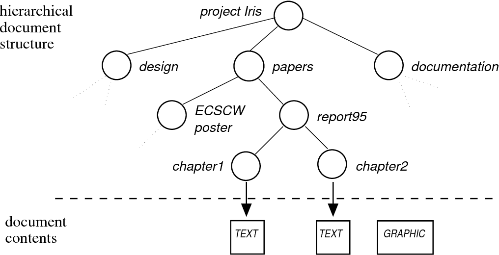 PDF] The Collaborative Multi-User Editor Project IRIS - Semantic Scholar