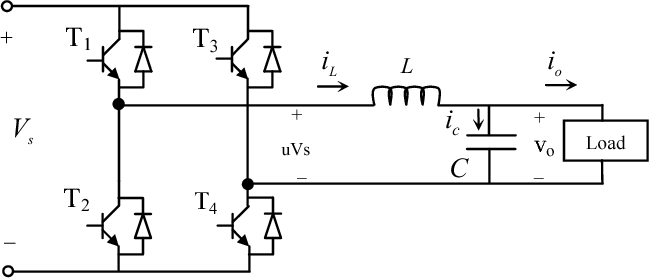 Figure 4 from A new sliding mode control for single-phase