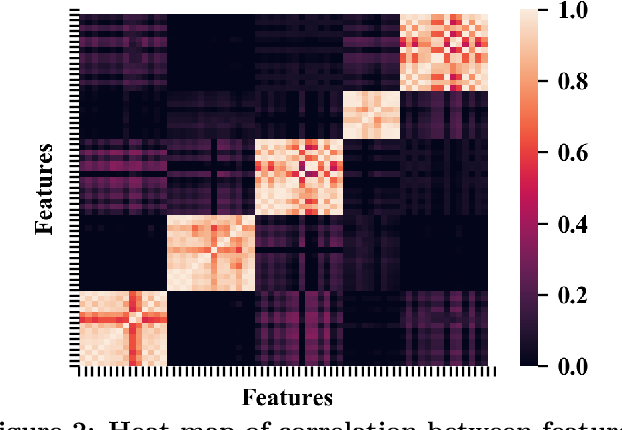 Figure 3 for AutoER: Automated Entity Resolution using Generative Modelling