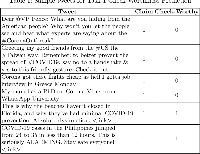 Figure 1 for Check_square at CheckThat! 2020: Claim Detection in Social Media via Fusion of Transformer and Syntactic Features