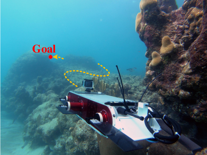 Figure 1 for Vision-Based Goal-Conditioned Policies for Underwater Navigation in the Presence of Obstacles