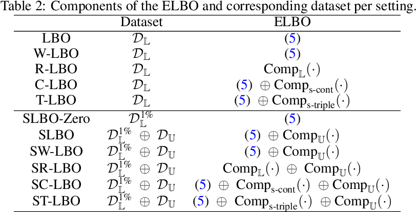 Figure 4 for High-Dimensional Bayesian Optimisation with Variational Autoencoders and Deep Metric Learning