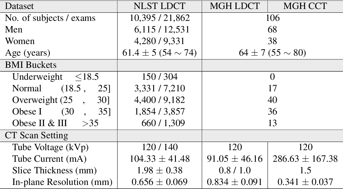 Figure 2 for Deep Learning Predicts Cardiovascular Disease Risks from Lung Cancer Screening Low Dose Computed Tomography