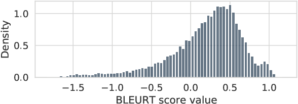 Figure 2 for Reward Optimization for Neural Machine Translation with Learned Metrics
