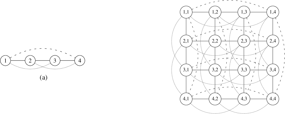 Figure 1 for A Graph Symmetrisation Bound on Channel Information Leakage under Blowfish Privacy