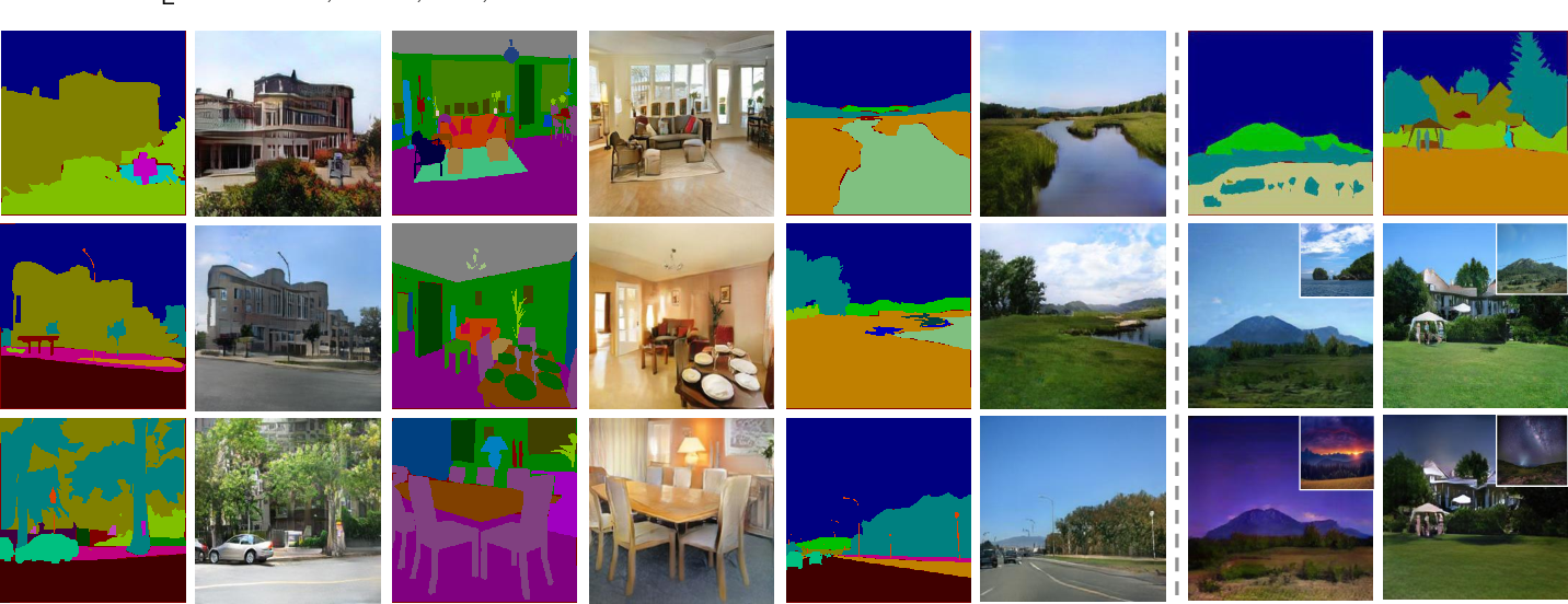 Figure 1 for Semantic Image Synthesis via Efficient Class-Adaptive Normalization