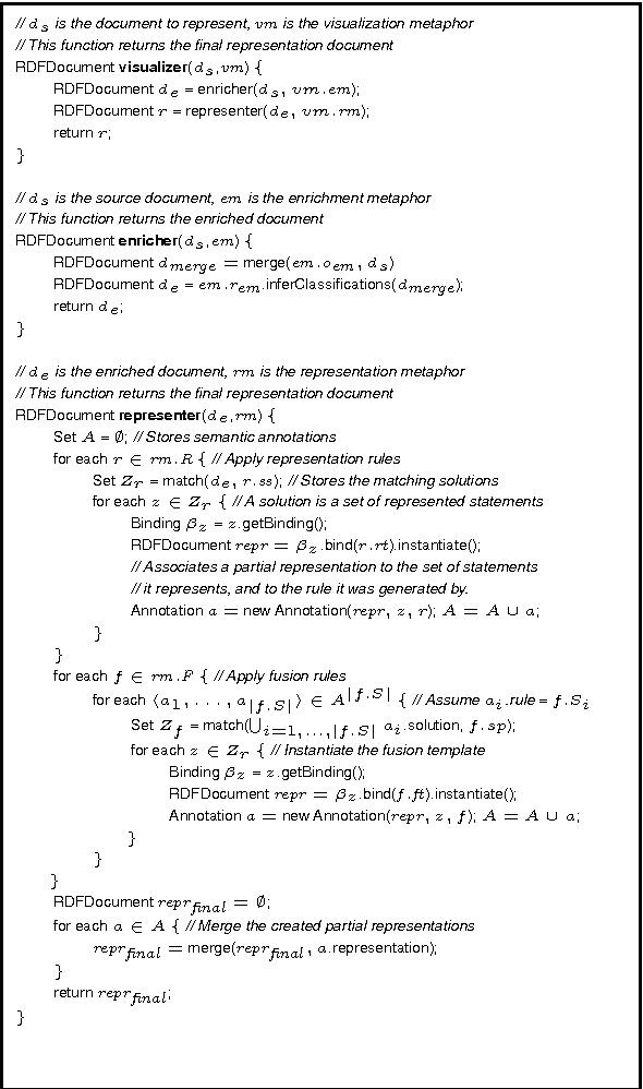 M-FIRE: A Metaphor-Based Framework for Information