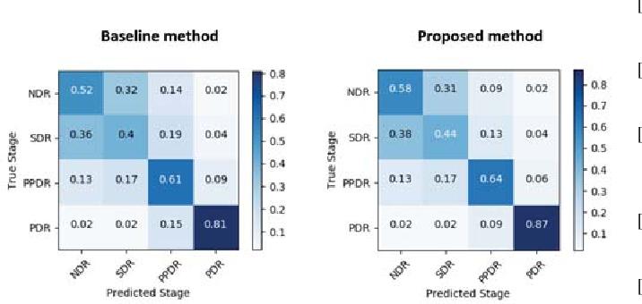 Figure 3 for Leveraging Disease Progression Learning for Medical Image Recognition