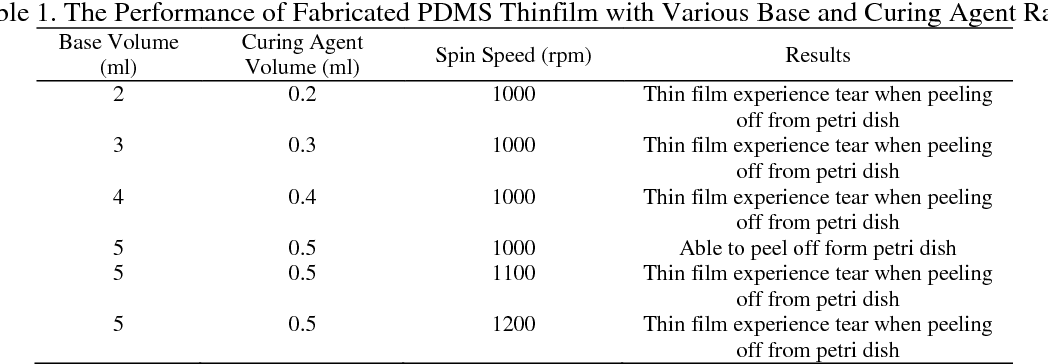 A Flexible Optical Sensor for Microalbuminuria Spectroscopy ...