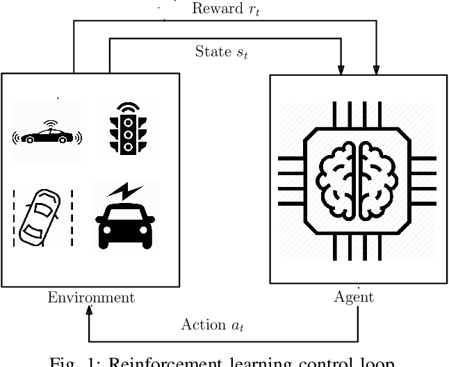 Figure 1 for Deep Reinforcement Learning for Intelligent Transportation Systems: A Survey