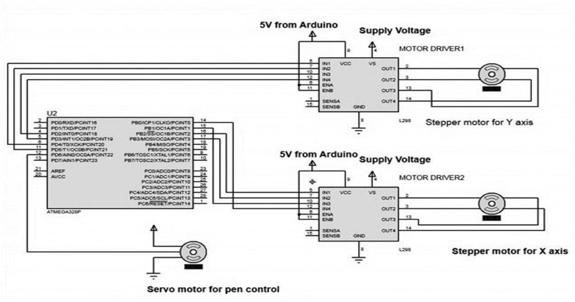 fig 2: schematic circuit diagram of cnc plotter