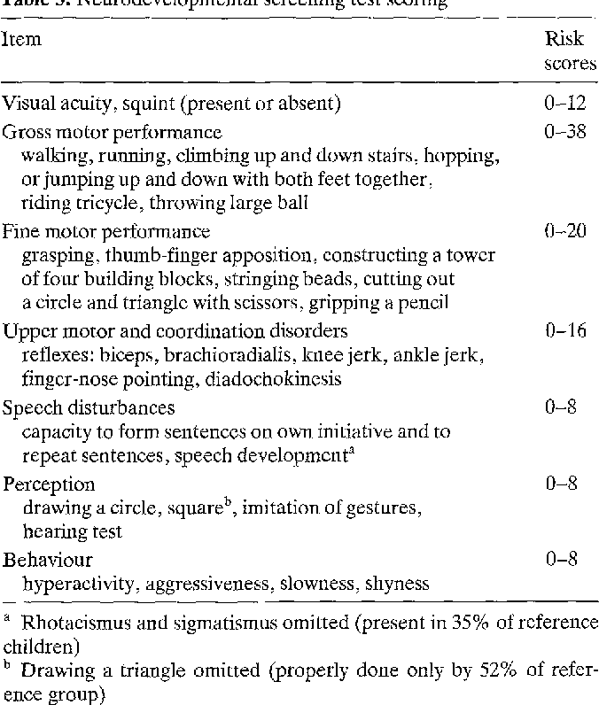 Table 3. Neurodevelopmental screening test scoring