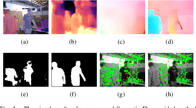Figure 3 for Semantic Flow-guided Motion Removal Method for Robust Mapping