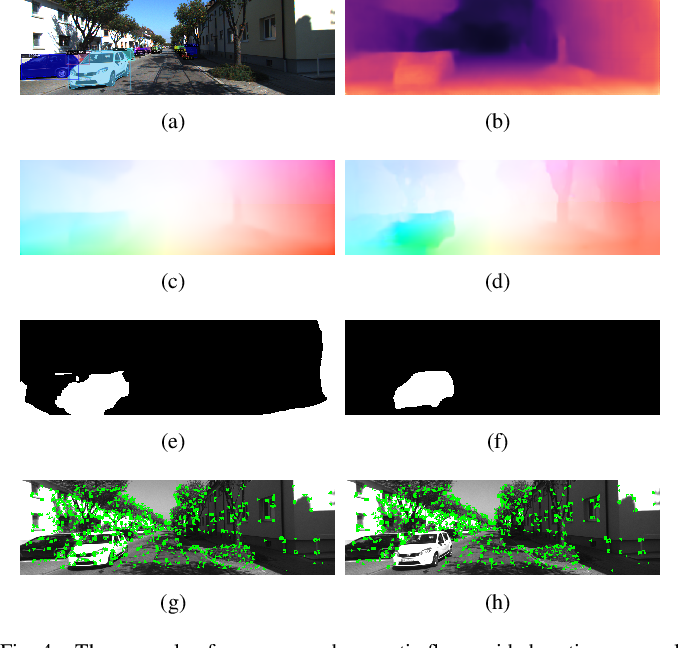 Figure 4 for Semantic Flow-guided Motion Removal Method for Robust Mapping