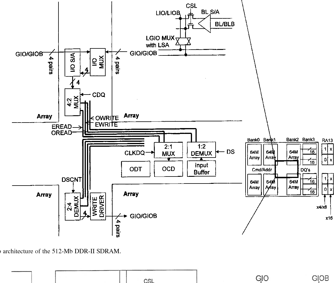 Figure 18 From A V 700 Mb S Pin 512 Ddr Ii Sdram With On Die 1 To 4 Demultiplexer Logic Diagram Termination And Off Chip Driver Calibration Semantic Scholar