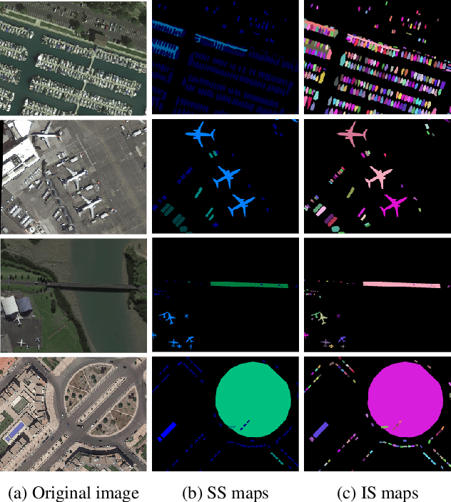 Figure 1 for iSAID: A Large-scale Dataset for Instance Segmentation in Aerial Images