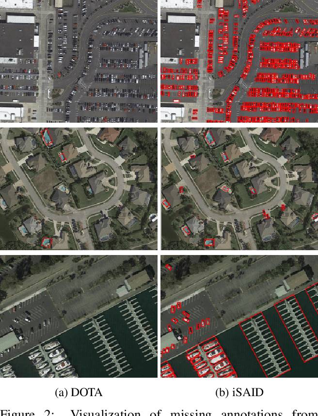 Figure 3 for iSAID: A Large-scale Dataset for Instance Segmentation in Aerial Images