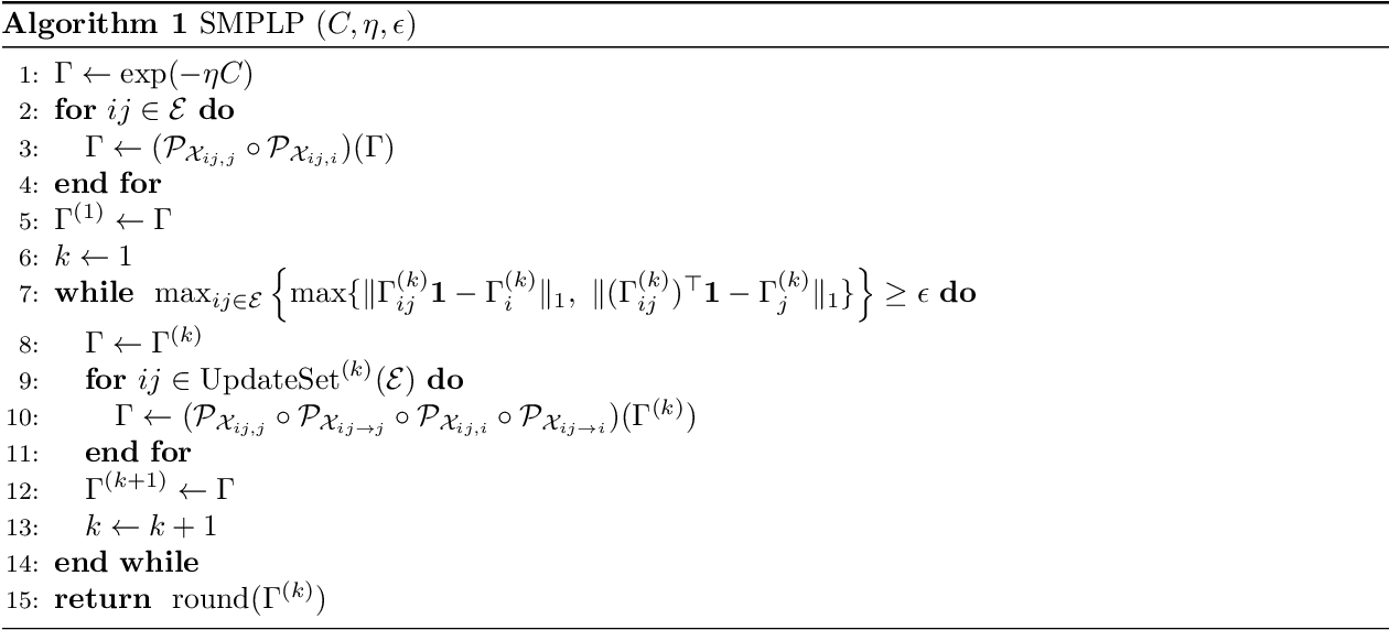Figure 1 for Approximate Sherali-Adams Relaxations for MAP Inference via Entropy Regularization