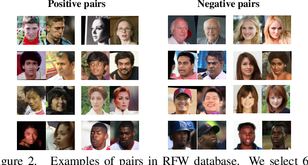 Figure 4 for Racial Faces in-the-Wild: Reducing Racial Bias by Deep Unsupervised Domain Adaptation