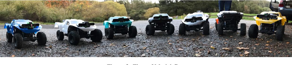 Figure 3 for MultiNet: Multi-Modal Multi-Task Learning for Autonomous Driving