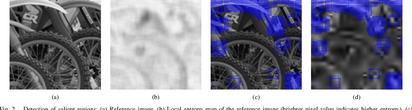 Figure 2 for Sparse Representation-based Image Quality Assessment