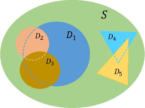 Figure 1 for Neural Dataset Generality