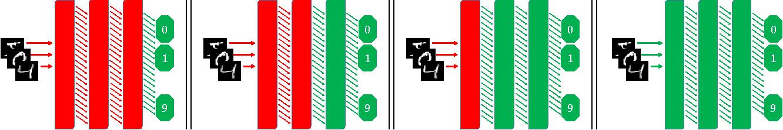 Figure 3 for Neural Dataset Generality