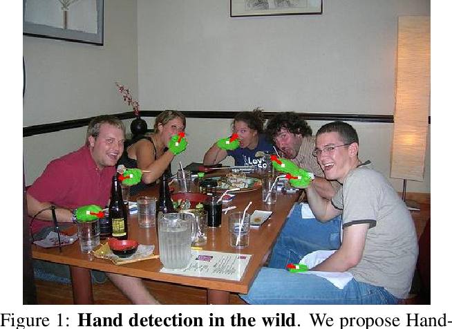 Figure 1 for Contextual Attention for Hand Detection in the Wild