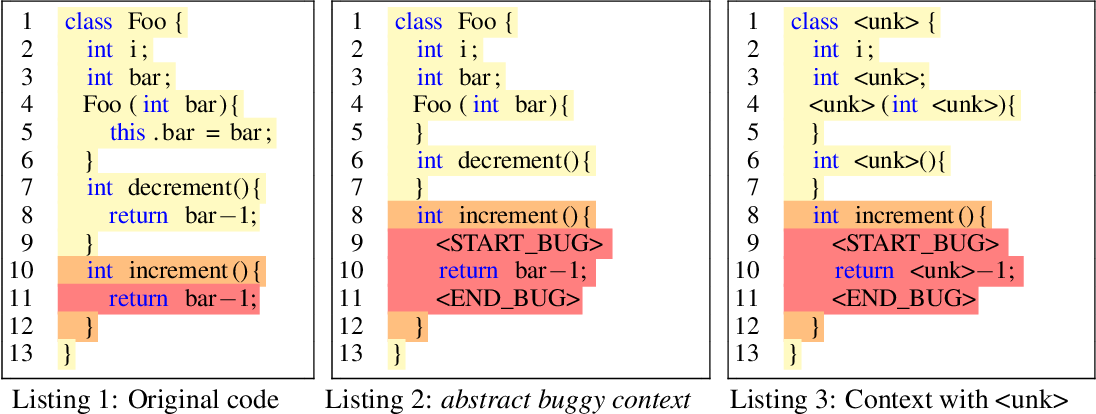 Figure 3 for SequenceR: Sequence-to-Sequence Learning for End-to-End Program Repair